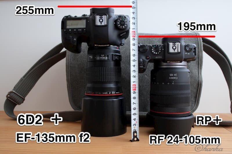 レトロスペクティブ7,6D2,eosrp