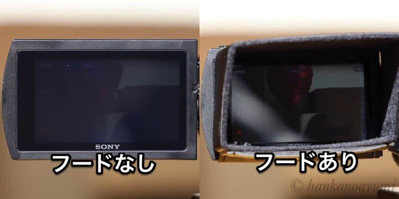 ビデオカメラの液晶フードの効果